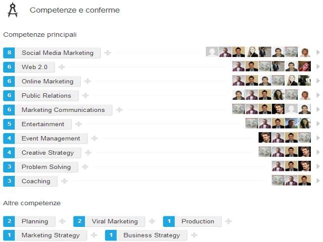 LinkedIn Endorsement Come Chiedere Conferma Competenze? Che Cos'è? Come Funziona? 4