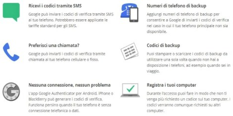 Account Google Verifica in Due Passaggi