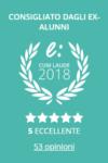 Corso ECDL Online InFormaWEB.IT Premio Emagister Cum Laude 2018