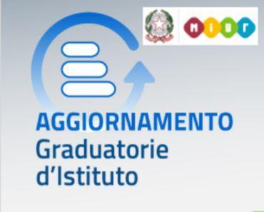 aggiornamento-graduatorie-istituto-miur-anteprima
