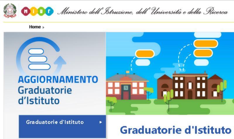 aggiornamento-graduatorie-istituto-miur