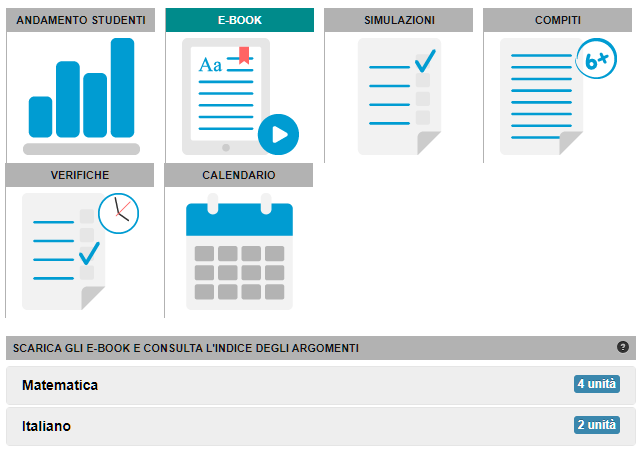Preparazione Test Prove INVALSI Online Matematica Italiano Inglese 2019 CBT  Simulazioni Test con correzione esercitazioni soluzioni archivio risposte